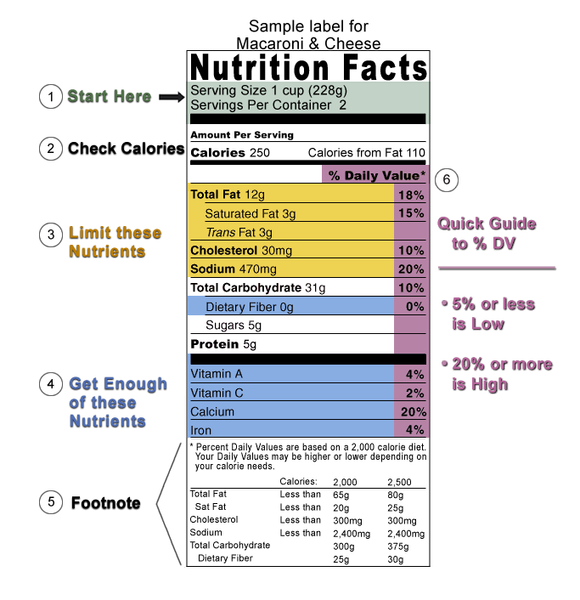 580px-Nutritionfacts